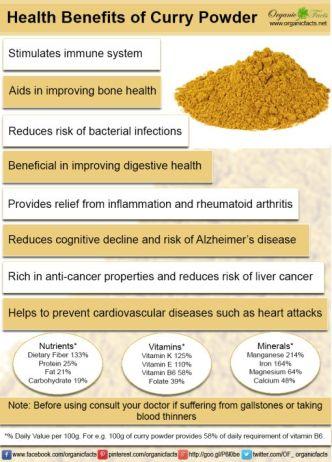 currypowderinfo